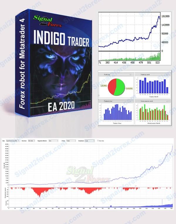 Sudagar EA Indigo 2020