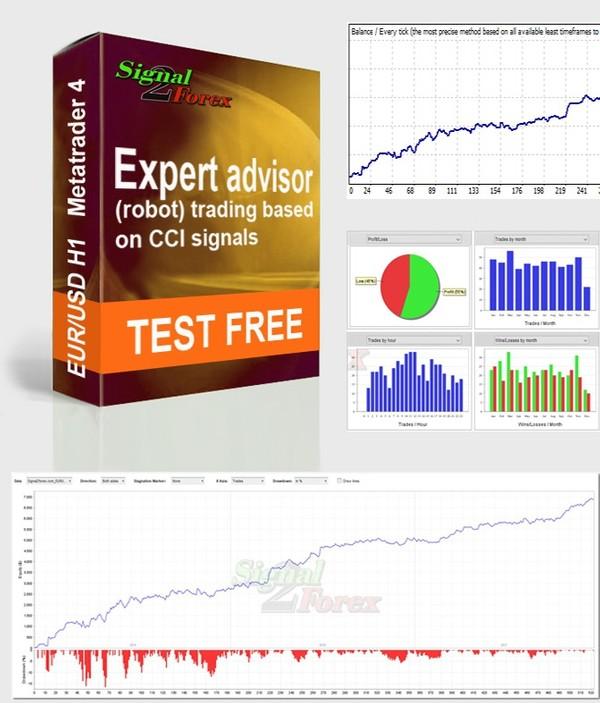 Free download - Forex robot dagang nggunakake sinyal CCI