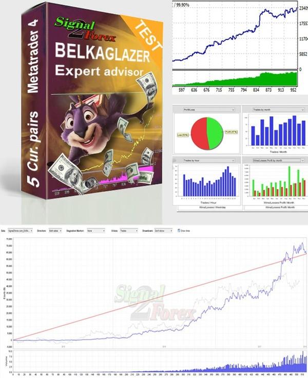 Free download - Belkaglazer EA (Belkaglazer.ex4) Expert Advisor yang otomatis otomatis