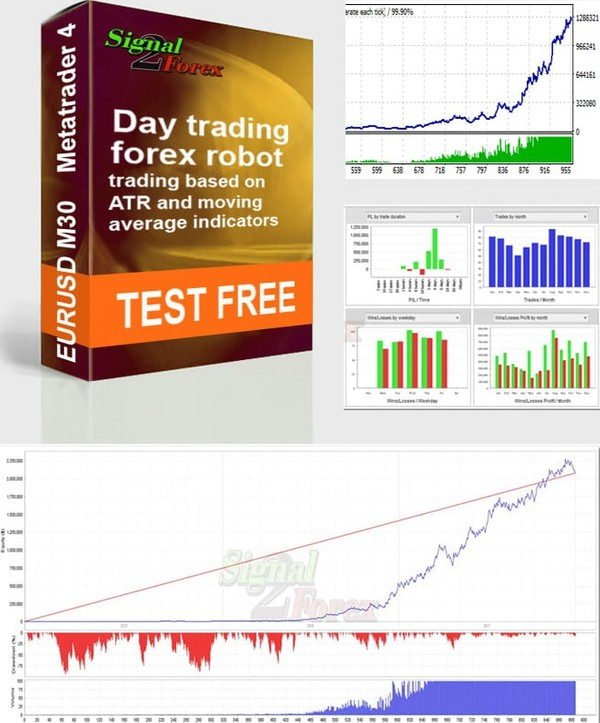 Free download - Robot Forex adhedhasar ATR lan indikator rata-rata gerak