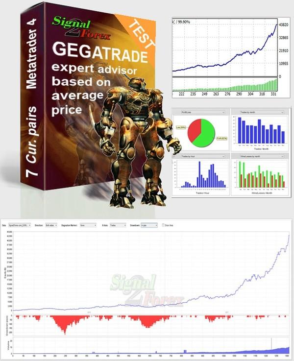 Free download - Gegatrade Pro EA adalah Sistem Rata-rata Biaya