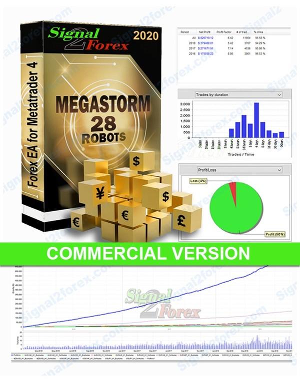 Versi tanpa wates khusus kanthi jeneng lan sistem sandhi dhewe kanggo Megastorm - pack of fx robots